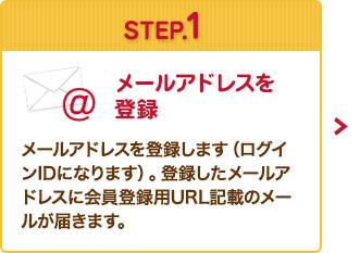 [STEP.1]メールアドレスを登録
